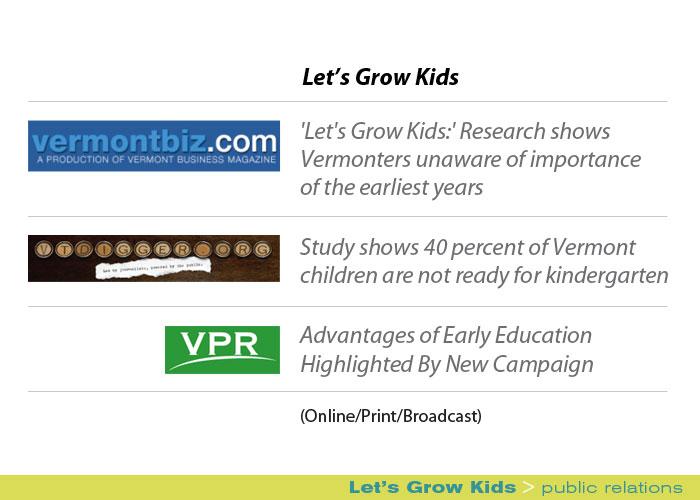 Marketing Partners Public Relations image: Let's Grow Kids