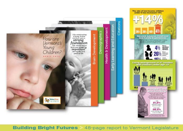 Print_Building Bright Futures_annual report