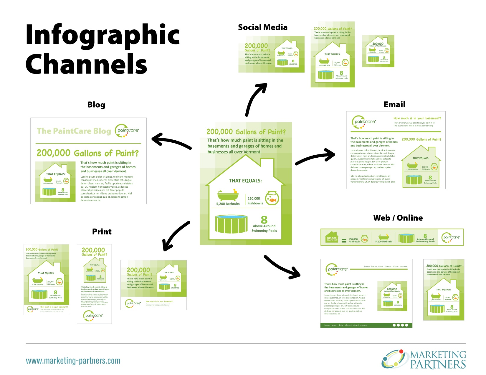 infographic_channels_PaintCare_v2-01.jpg.jpeg