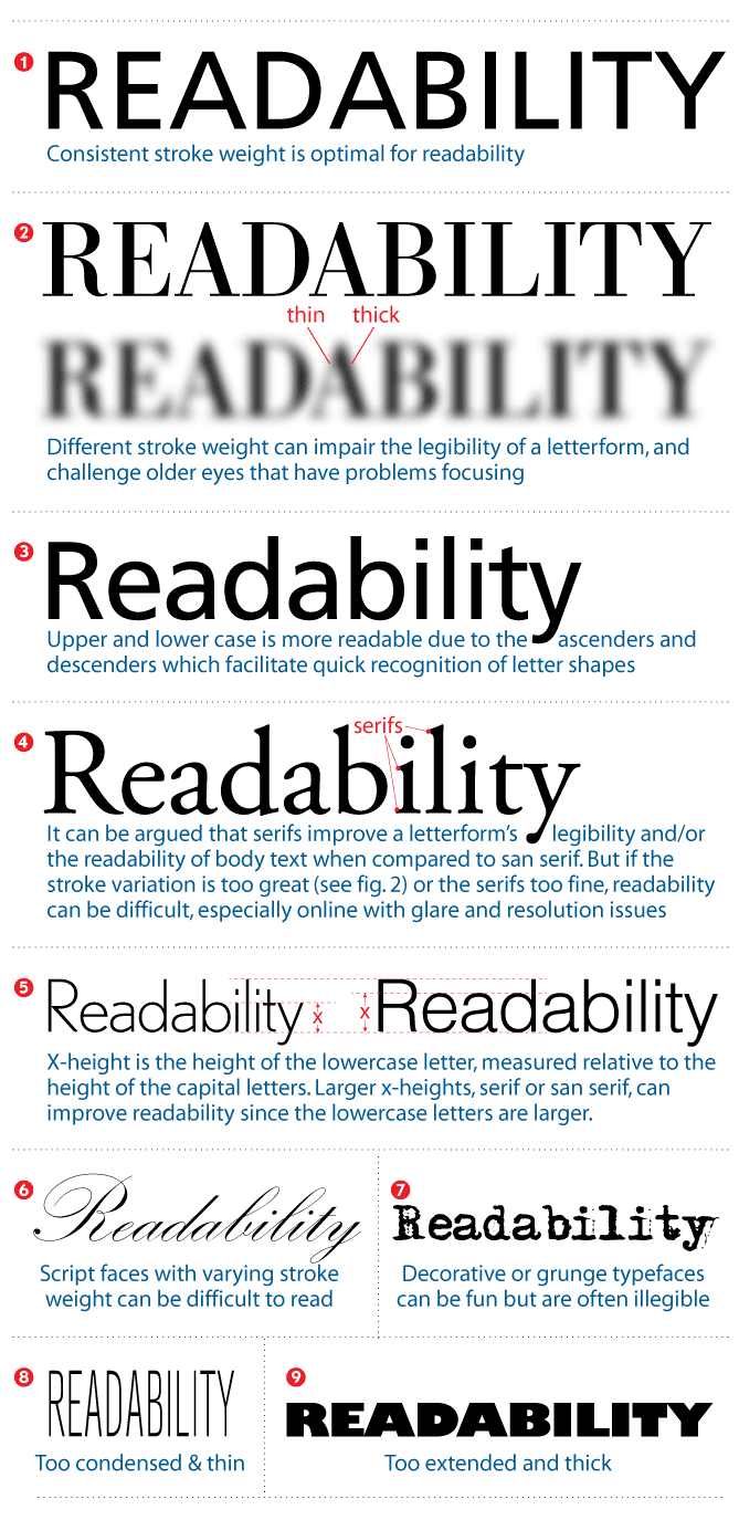 examples of better or worse readability2 for older eyes.png