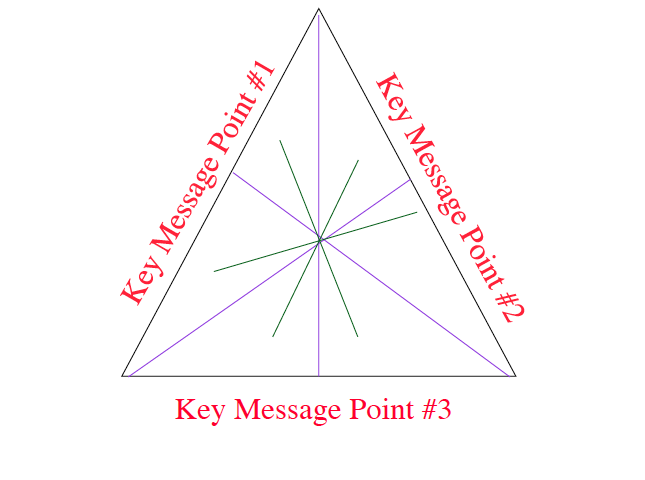 MessageTriangle_ScreenShot.png