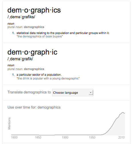 Google_Ngram_UseOverTime_Demographics