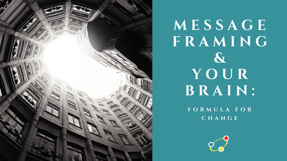 Message FRAMING and your brain - a framed skylight image