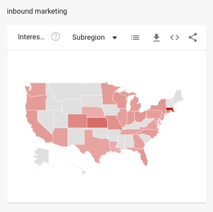 Inbound-mktg_US_GoogleTrends