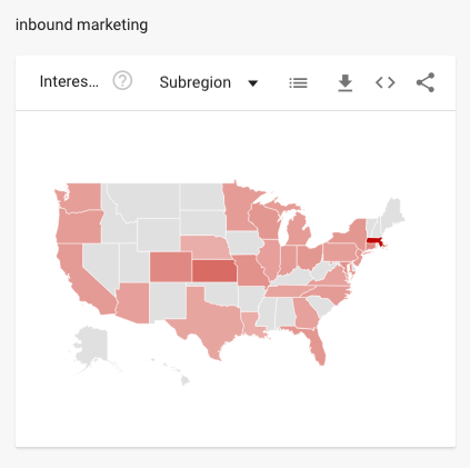 Inbound-mktg_US_GoogleTrends