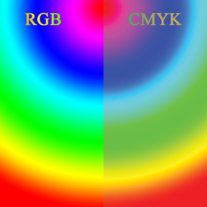 A comparison of RGB and CMYK color models.