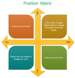 position matrix