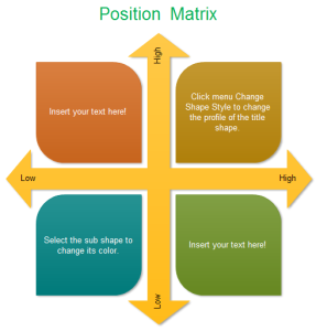 position matrix
