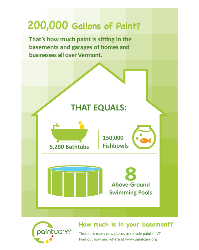 VT-PaintCare_Infographic_house669.png