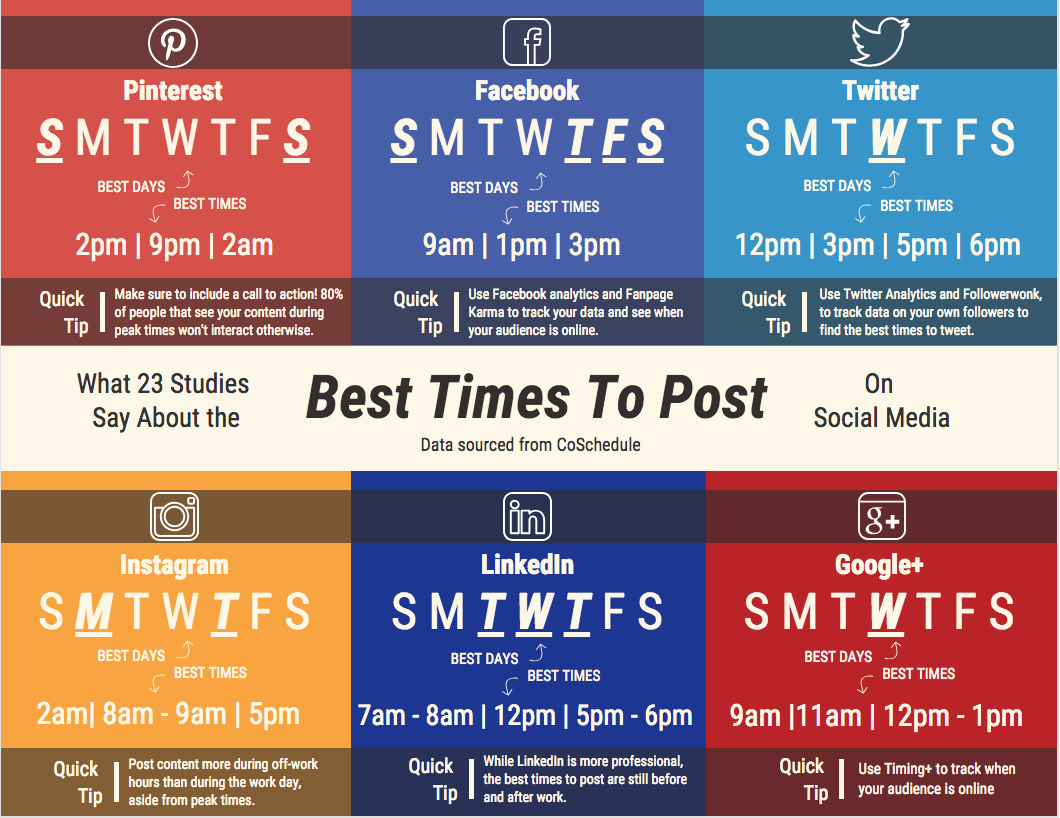 Best Times to Post Infographic
