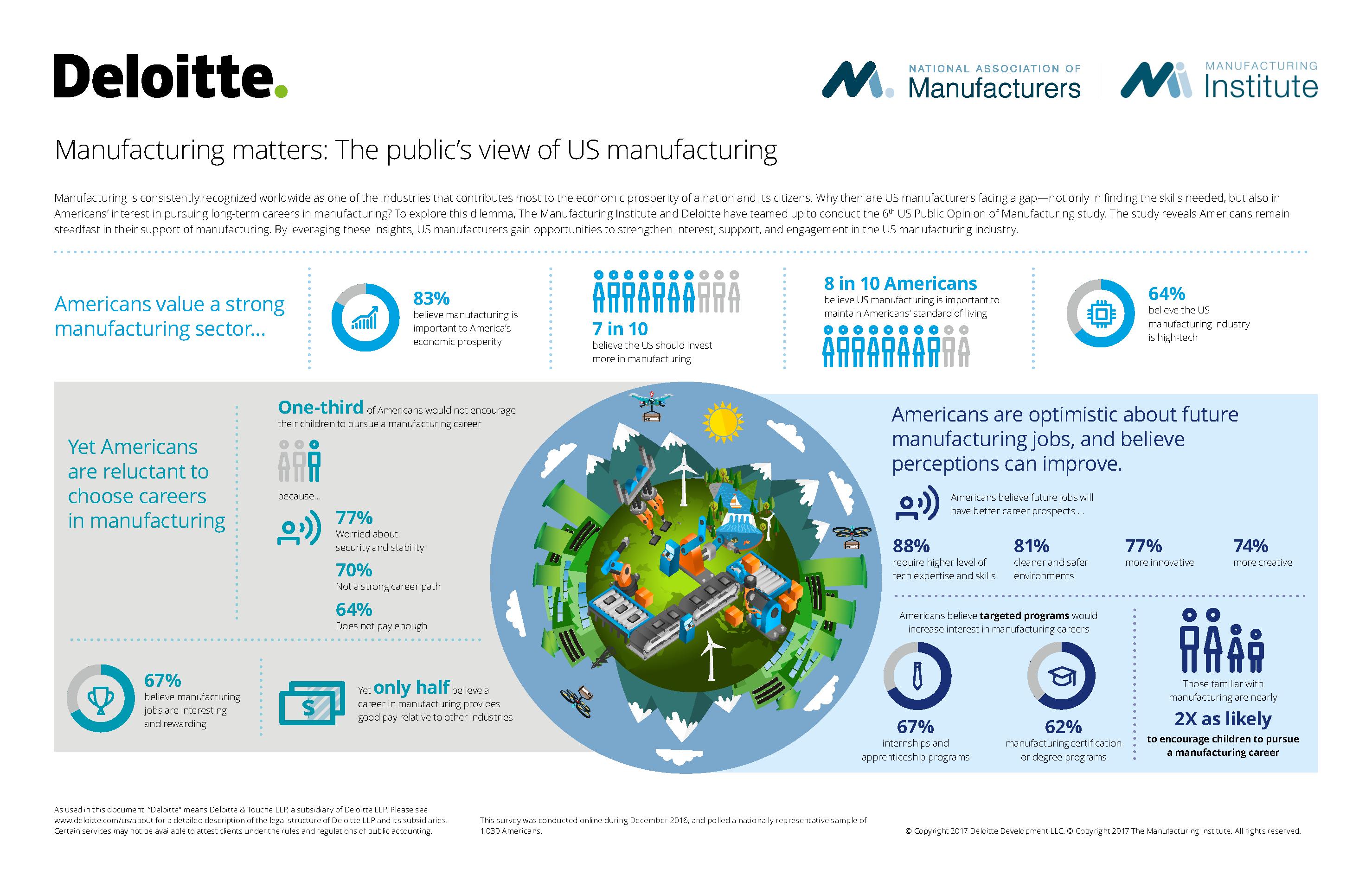 Infographic_2017-Public-Perception-Manufacturing