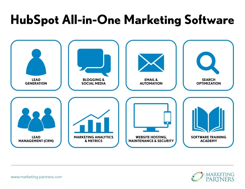 HubSpot_All-in-One-Software Marketing Partners Burlington VT