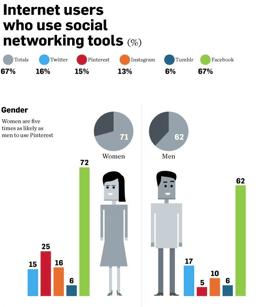 Infographic example 1