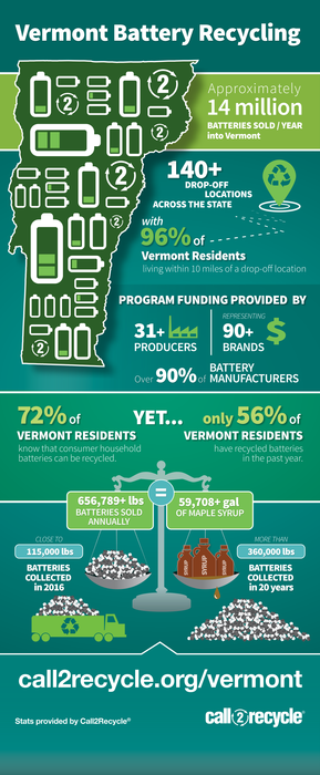 Vermont Battery Recycling infographic from Call2Recycle