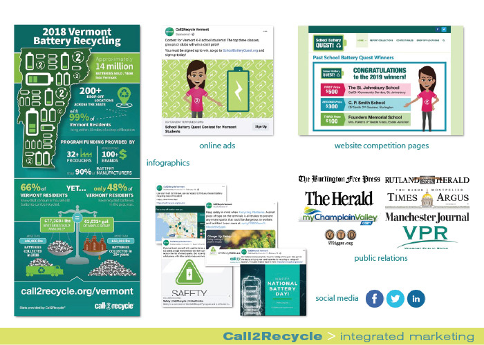 call2recycle integrated marketing portfolio